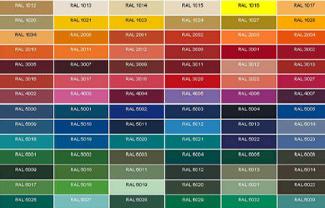 Контроль цвета и стандартизация в полиграфии